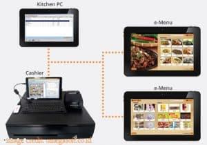 software restoran terbaik restoran banyak cabang omega soft Indonesia